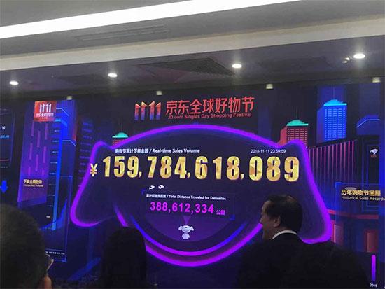 企业双十一战报:京东累计下单金额达1598亿元