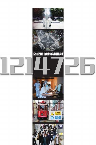 截至北京时间4月7日全球累计确诊病例达到1214726