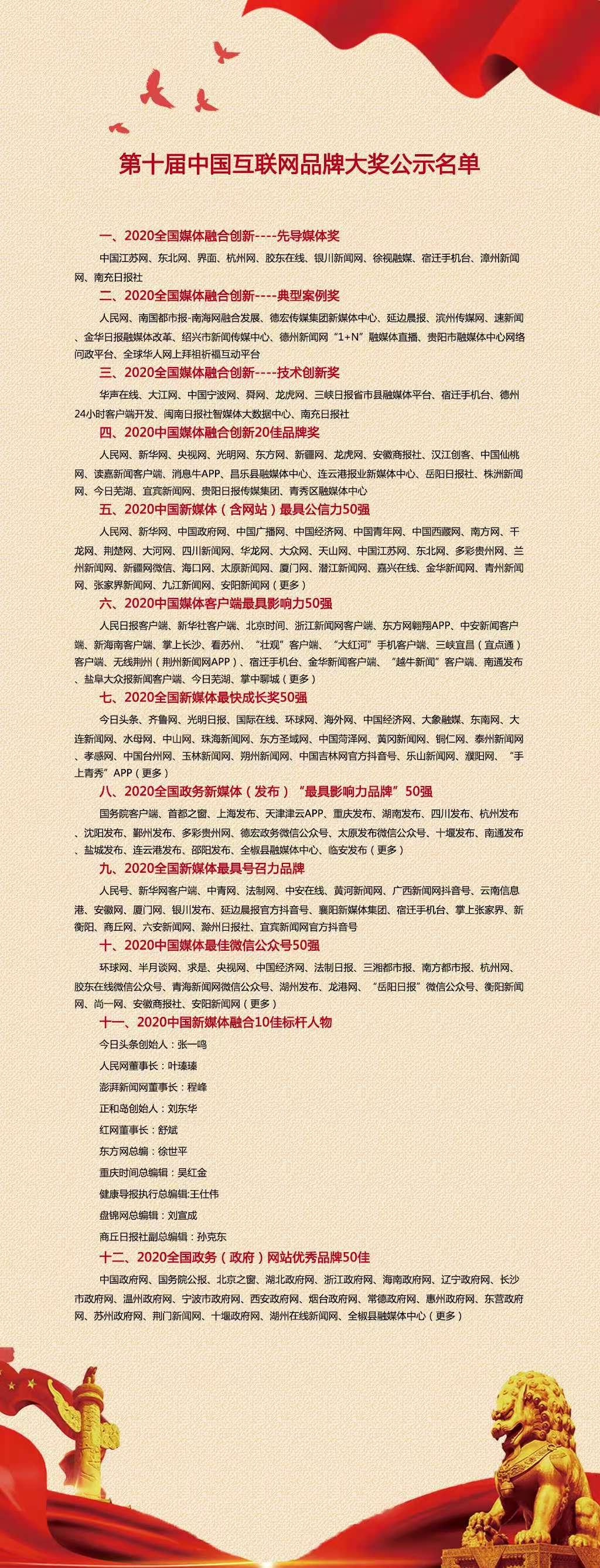 第十届中国互联网品牌大奖揭晓?