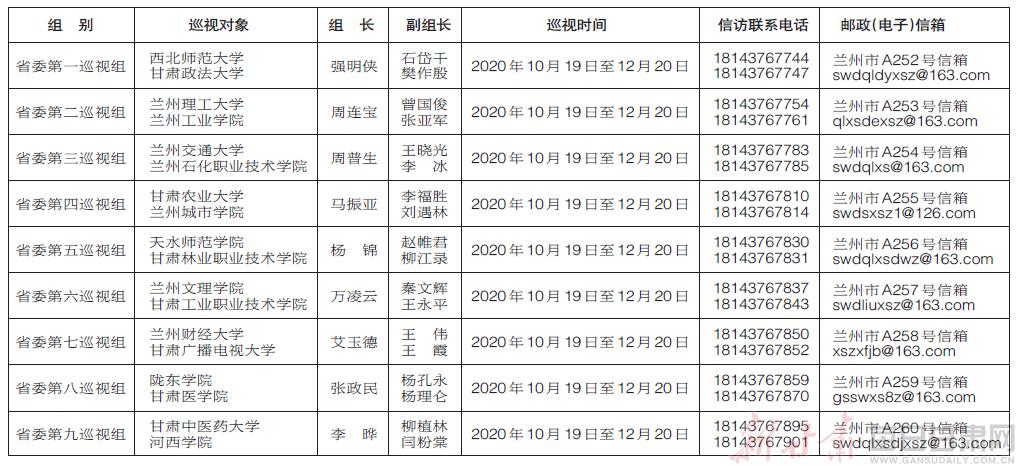 http://www.lzhmzz.com/lanzhoufangchan/135932.html